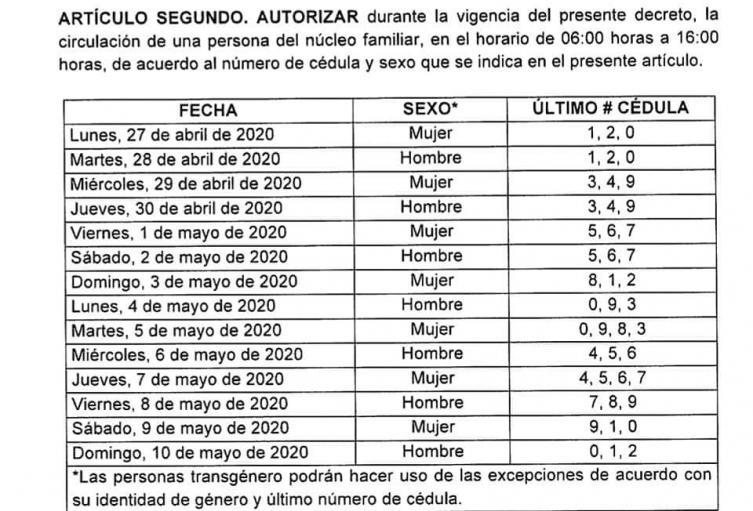 Decreto Pico, Cédula y Género