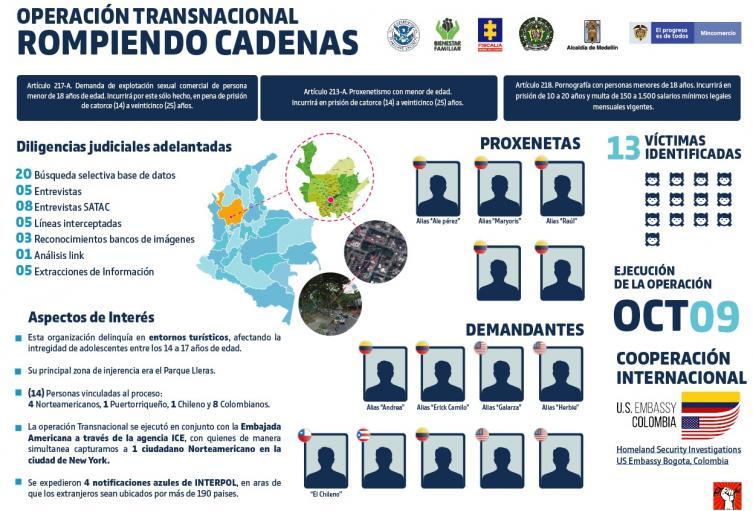 Nueve presuntos integrantes de esta organización criminal fueron capturados. Entre los detenidos hay un estadounidense