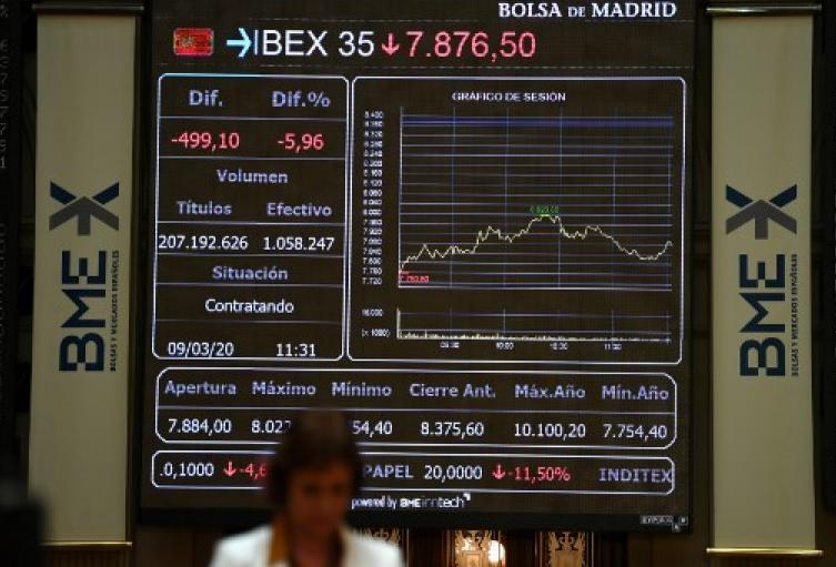 Bolsa de Madrid, índice IBEX