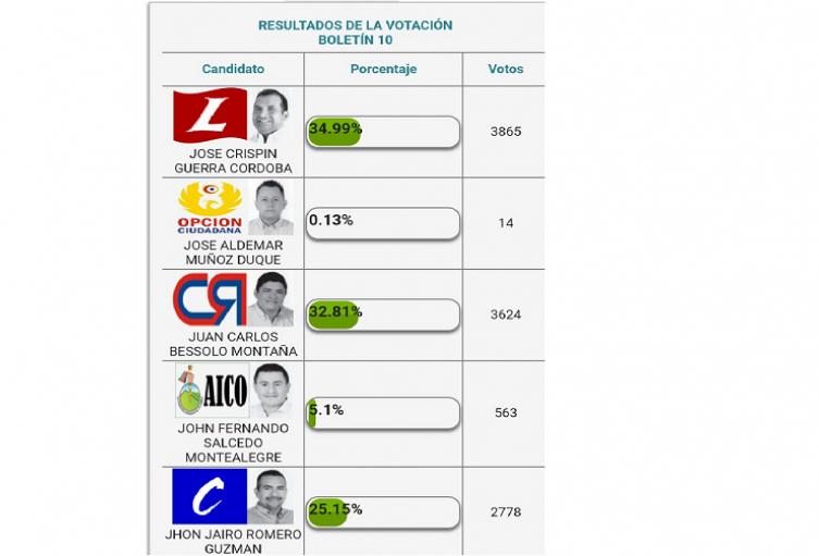 Elecciones-1.png