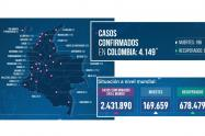 Nuevos casos de Coronavirus en el Tolima