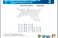 Comunas infectadas con coronavirus en Ibagué