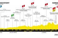 Previa etapa 12 del tour de Francia